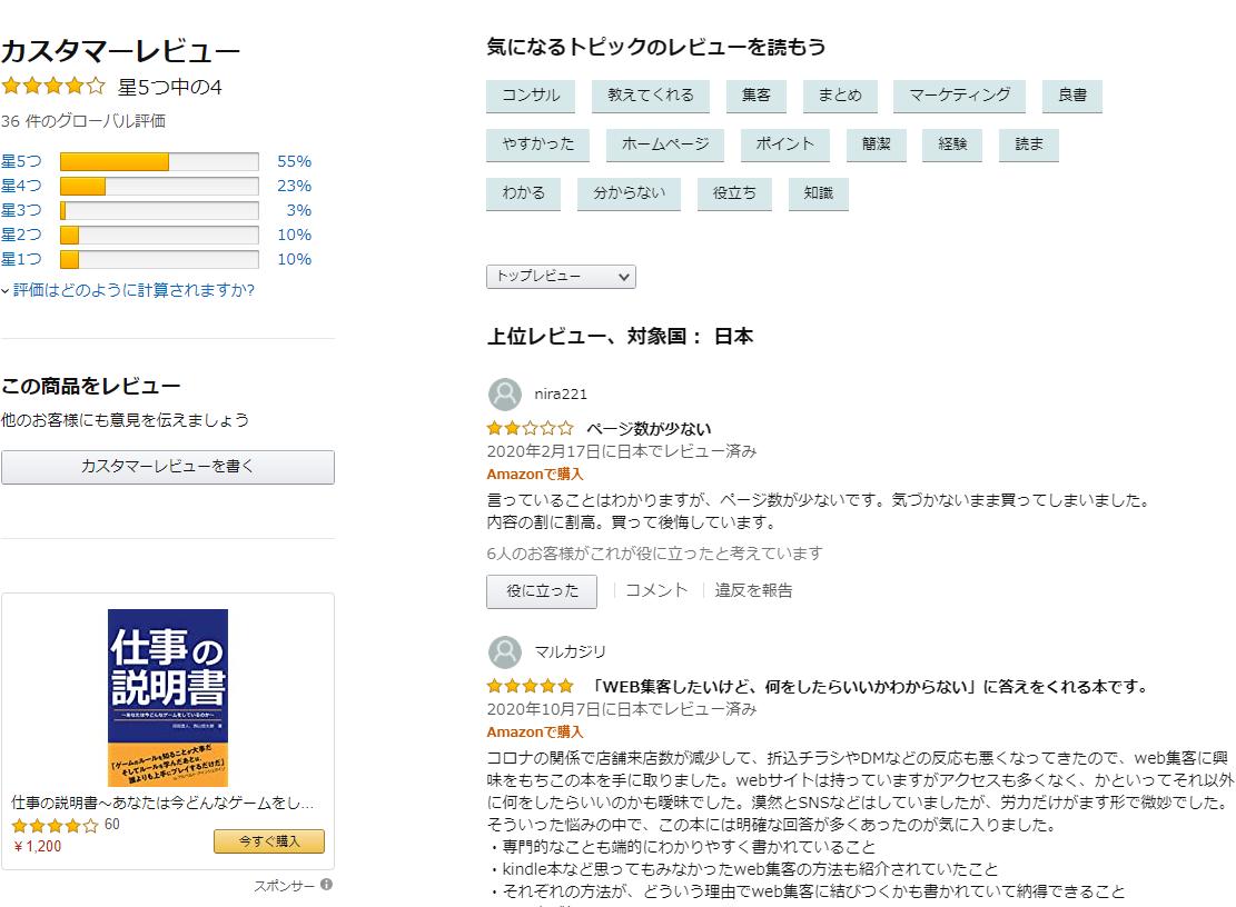 Amazon商品レビュー