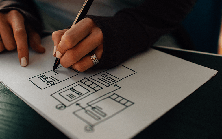 Webサイトの成果を最大化する導線設計の考え方【導線がダメだと、集客してもムダになる】